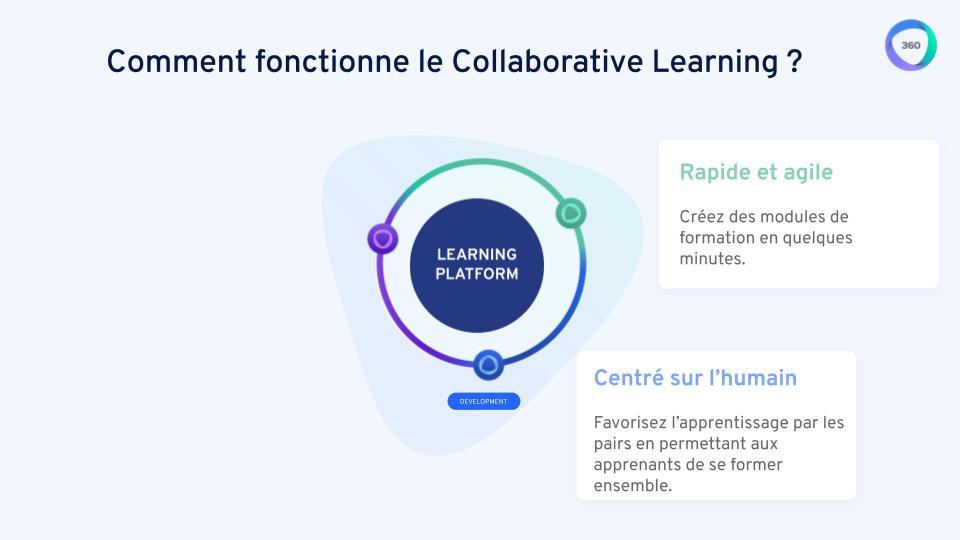 Le Collaborative Learning est centré sur l'humain