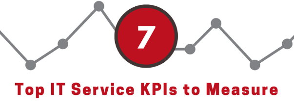 Top IT Service KPIs to Measure Infographic