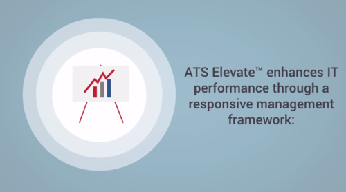 ATS Elevate: IT Managed Services Solution