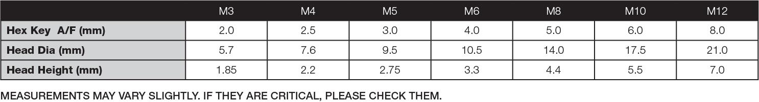 Metric Button Socket Screw ISO380 Head Dimensions