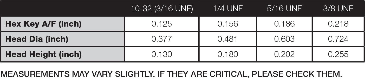 UNF Countersunk Socket Screw Head Dimensions