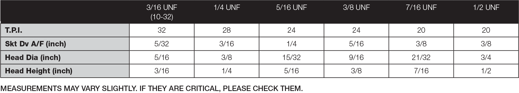 UNF Button Socket Screw Head Dimensions