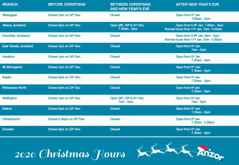 Anzor Fasteners 2020 Christmas Hours