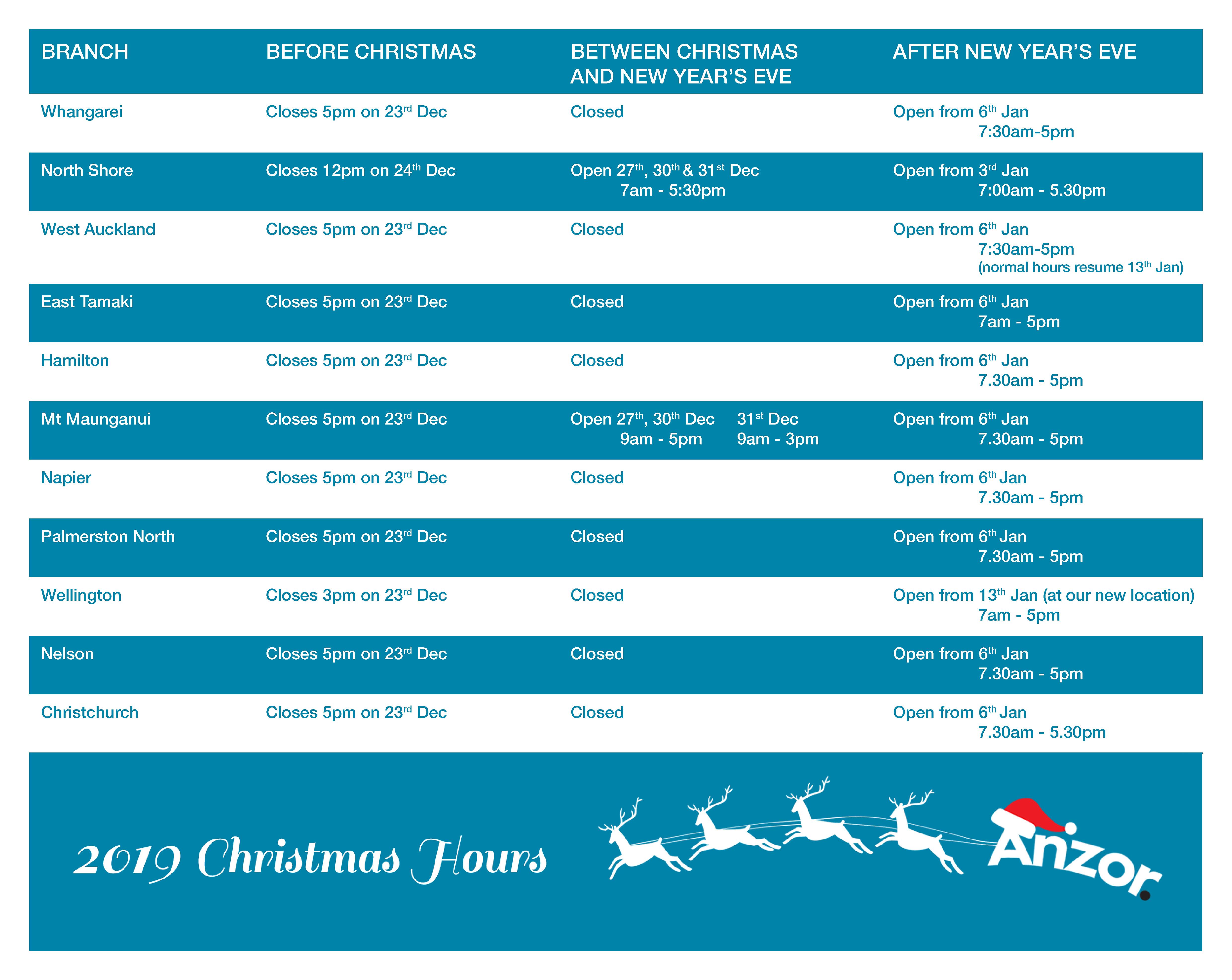 2019-2020 Anzor Christmas Hours