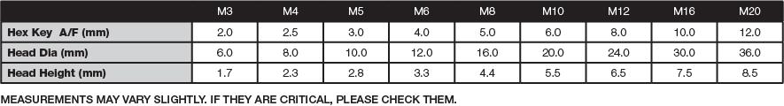 Metric Countersunk Socket Screw DIN7991 Head Dimensions