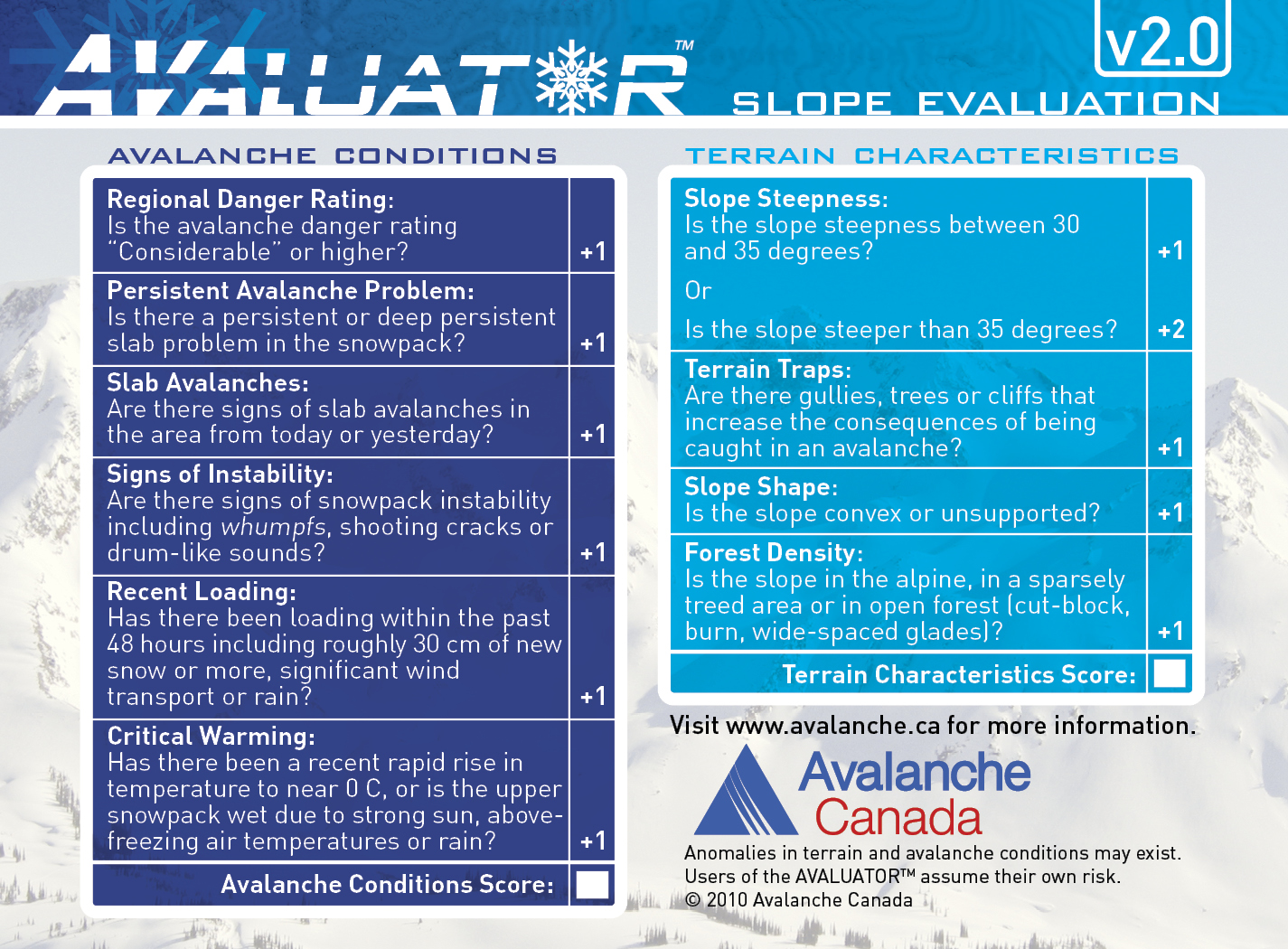 The Avaluator Slope Evaluation Card.