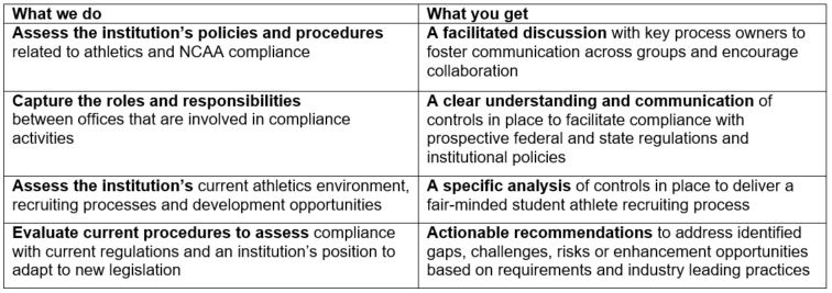 How Baker Tilly helps institutions evaluate NCAA compliance requirements