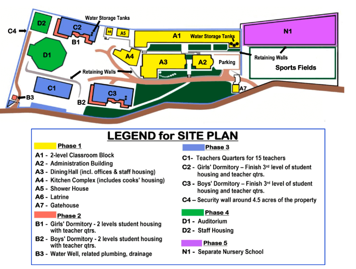 Site plan as of May 2021