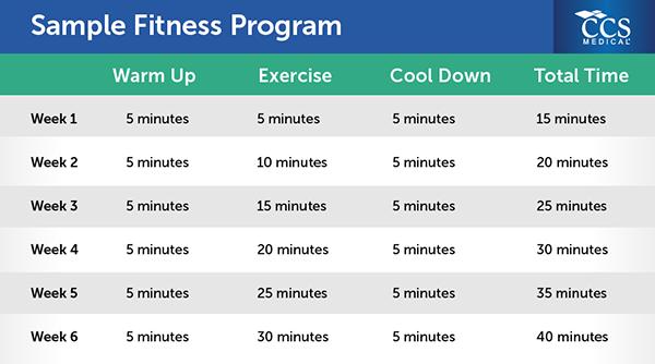 how to make a exercose program