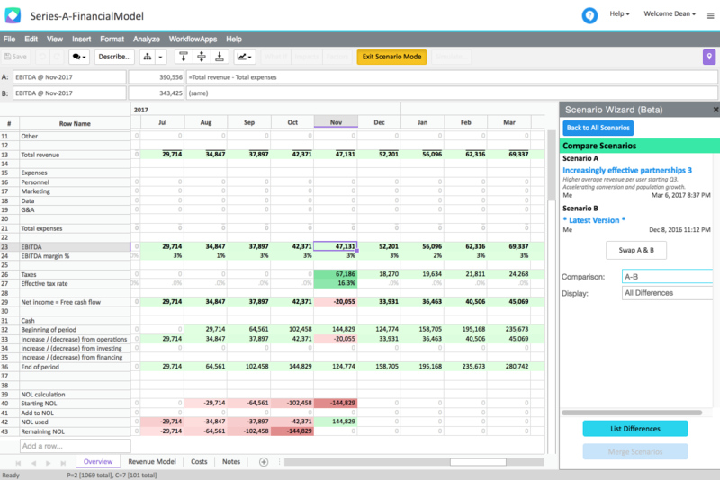 Spreadsheet Scenario Analysis Made Easy