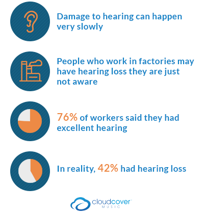factor workers and hearing loss