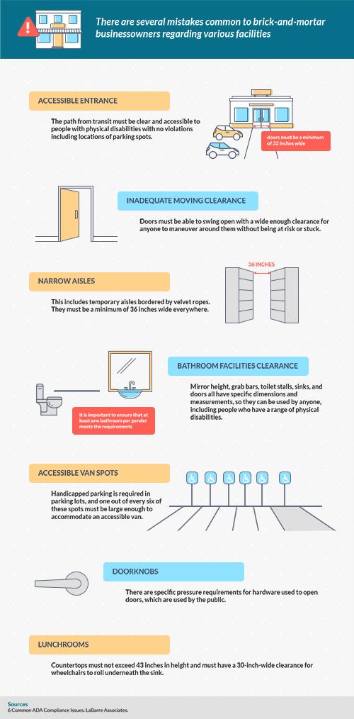 pitfalls infographic