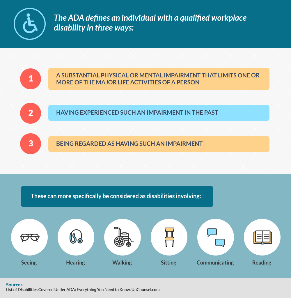 qualifications for disability
