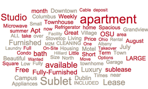 Ohio State University Off Campus Housing and Sublet Guide Cribspot