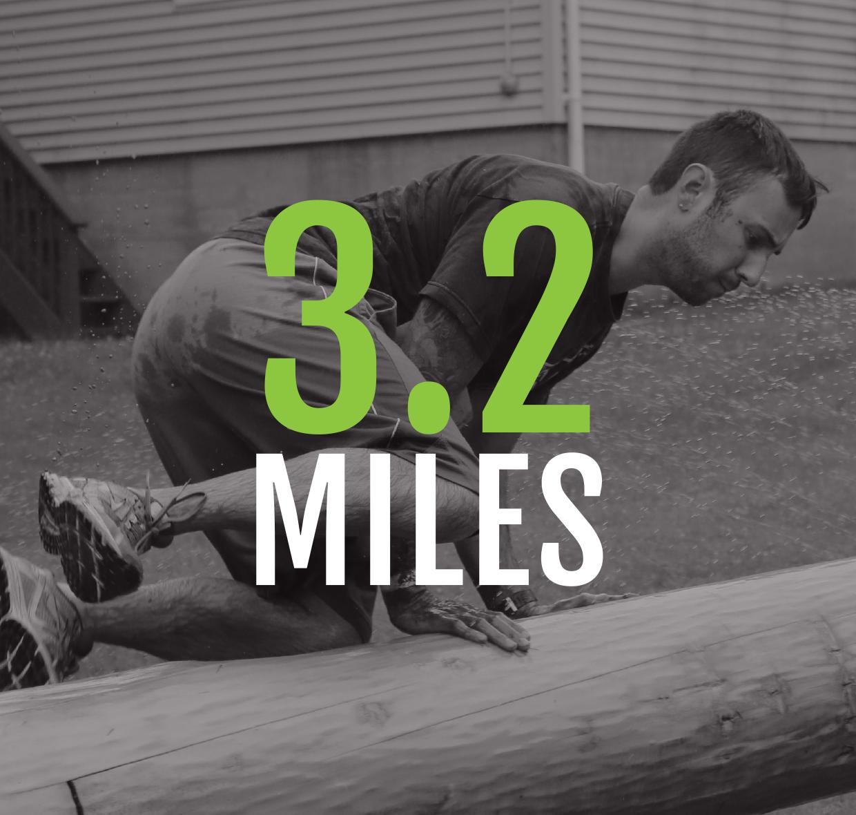 3.2 Miles