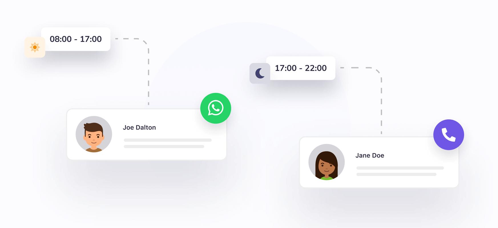 buiten openingstijden whatsapp