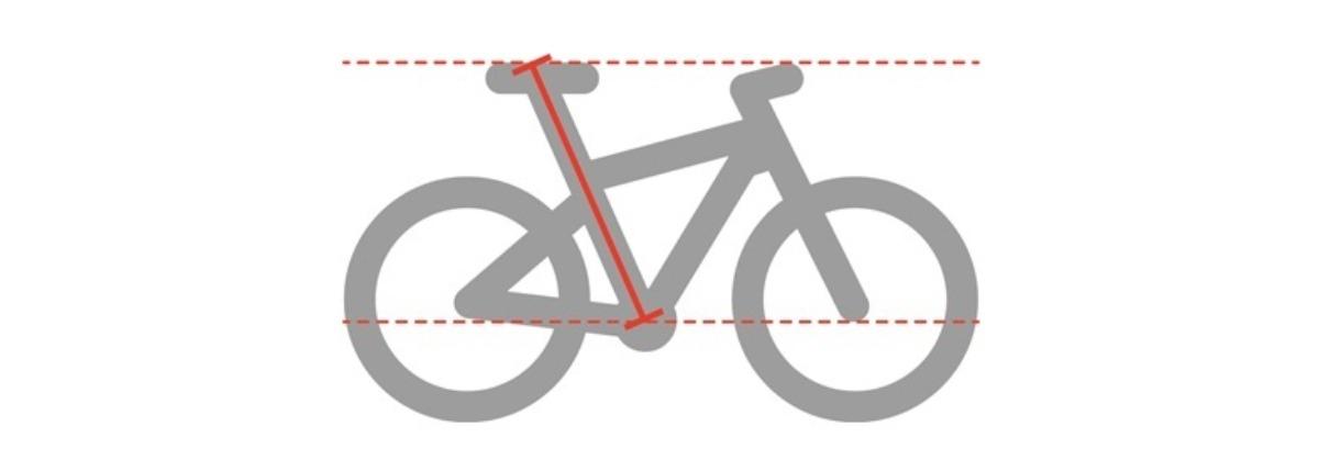 Jak vybrat správné kolo?