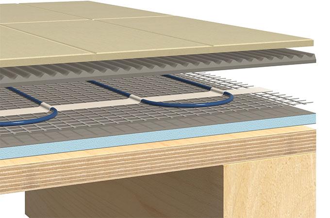 plancher chauffant electrique avis plancher chauffant electrique special renovation chauffage. Black Bedroom Furniture Sets. Home Design Ideas