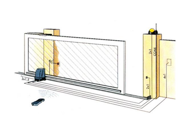 tout savoir sur les types de motorisation des portails coulissants. Black Bedroom Furniture Sets. Home Design Ideas