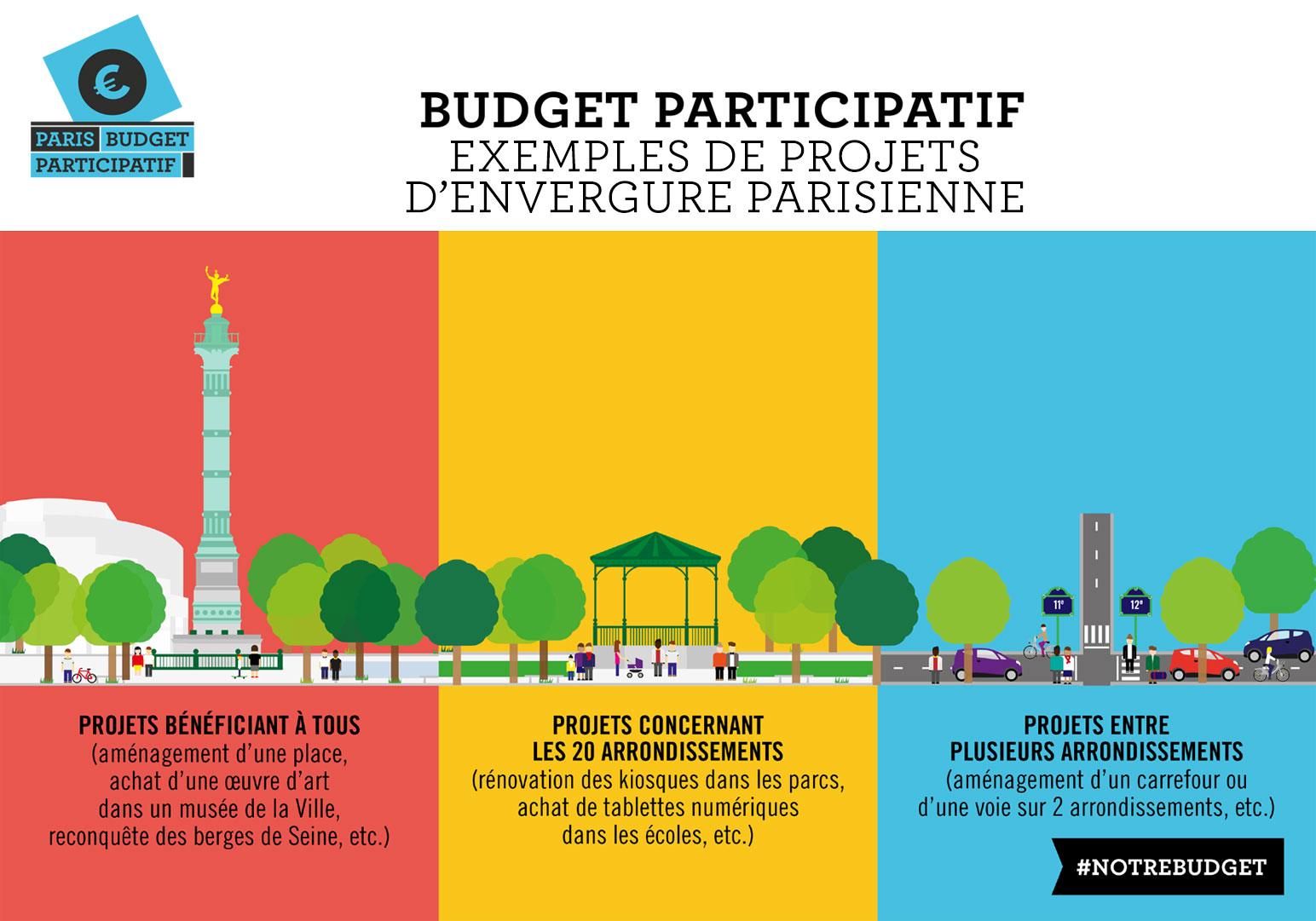 L 39 agence la netscouade for Budget des mairies