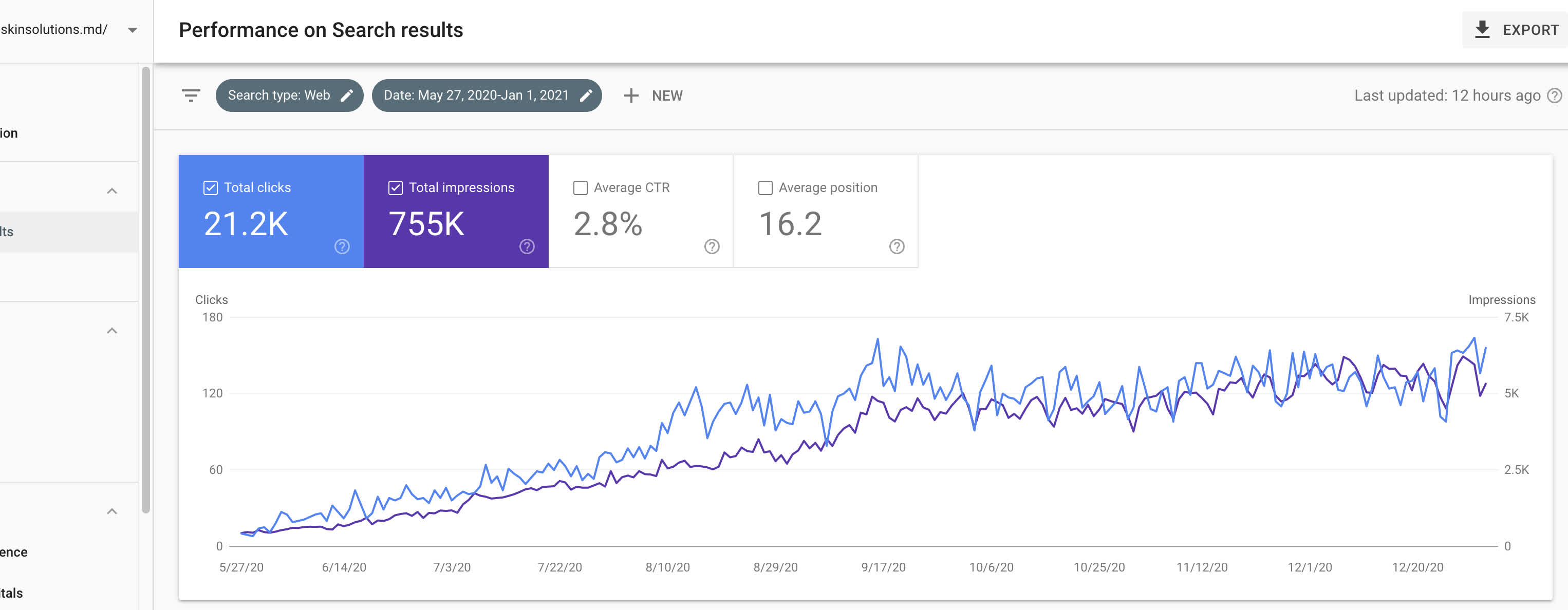 search console results of ssmd