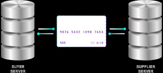 131023a7b7fa2a7f05bcbf3476c01098fbc913e6 virtual cards server mobile2x