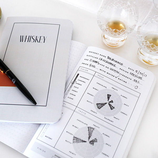 classic  whiskey tasting notes