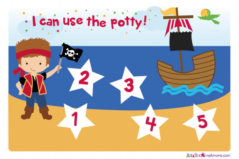 potty training reward charts netmums
