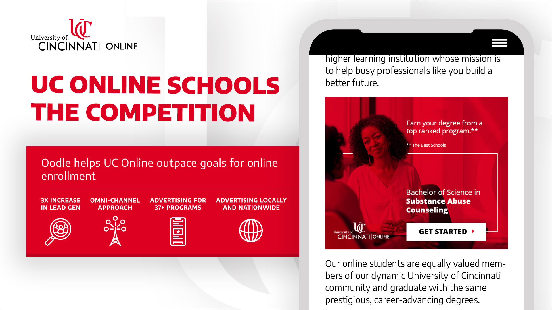 University of Cincinnati Online schools the competition