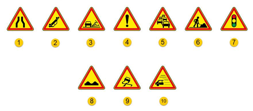 Les panneaux de danger temporaire ornikar for La couleur jaune signification