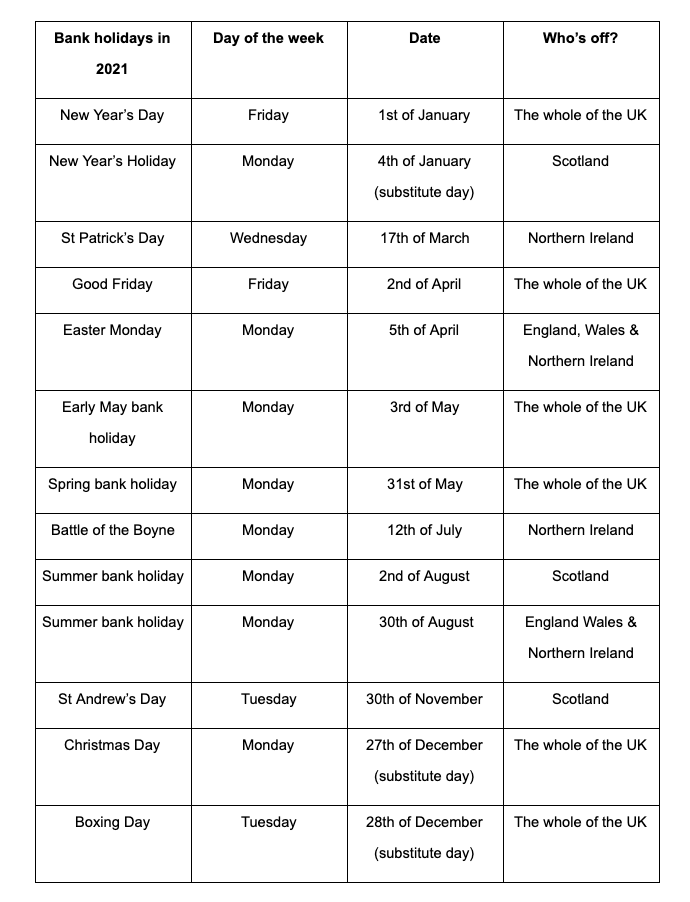 UK bank holidays in 2021.