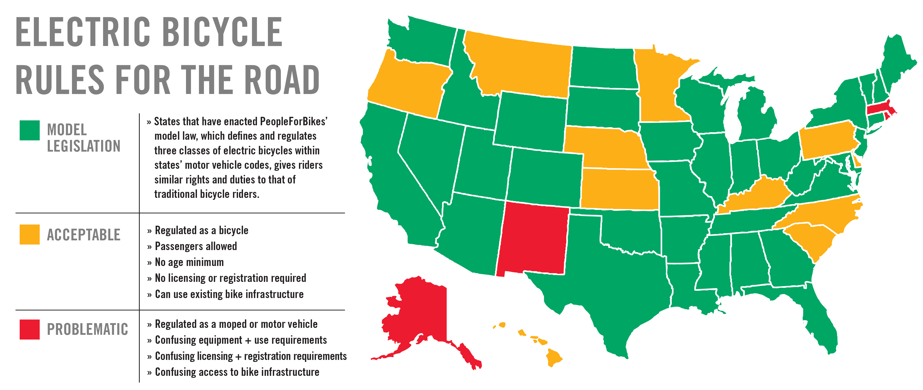 Map of electric bike rules in different areas of United States