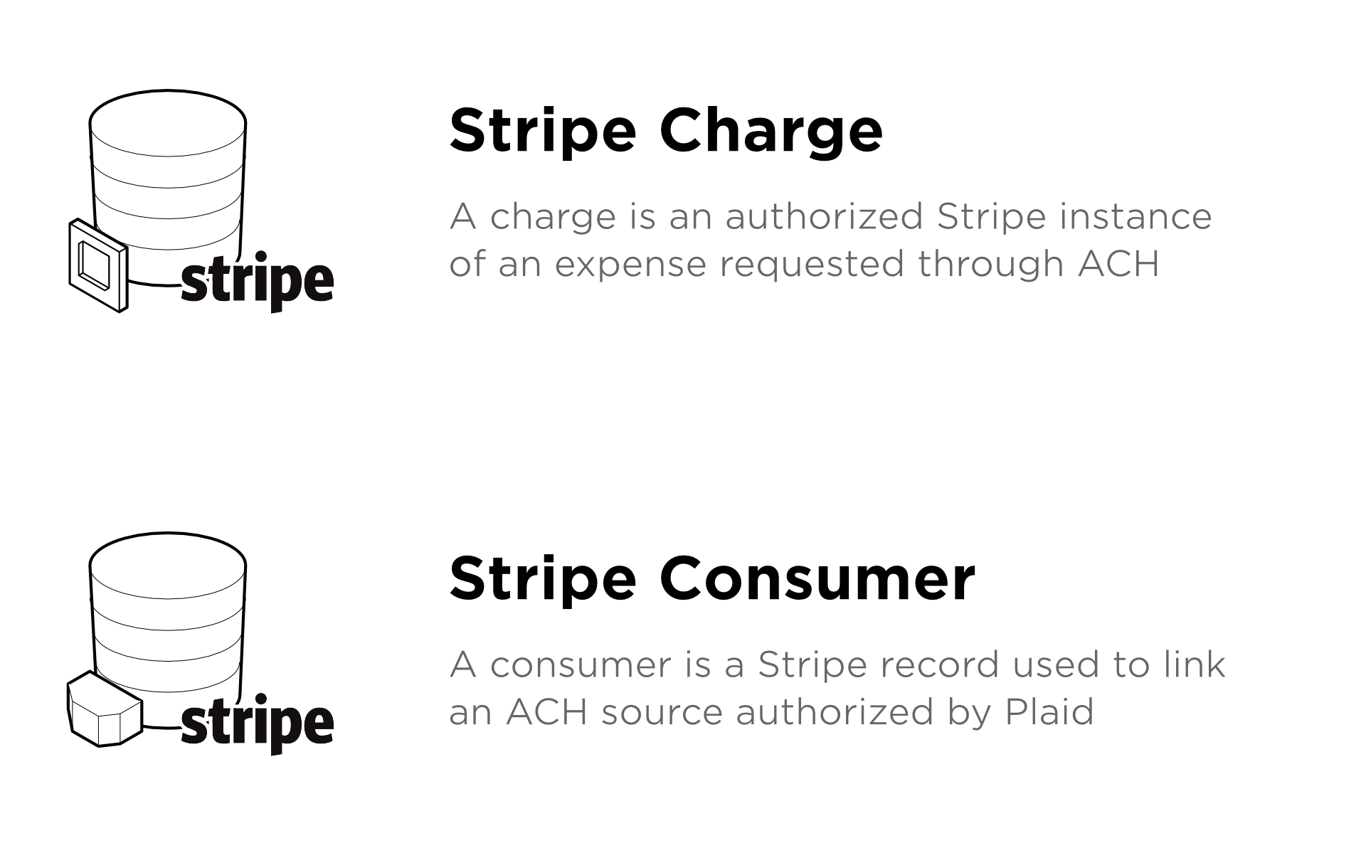 Fin inside ach payments with stripe and plaid stripe pooptronica