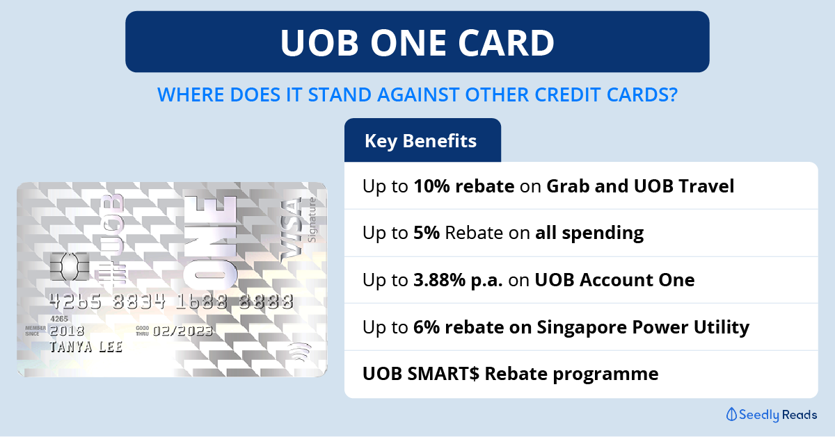 Features of UOB One Credit Card Cashback - up to 10% rebate