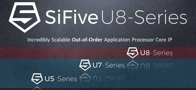 SiFive U-Series Cores