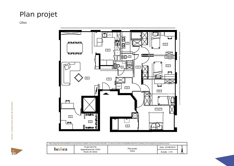 Plan projet - Côtes