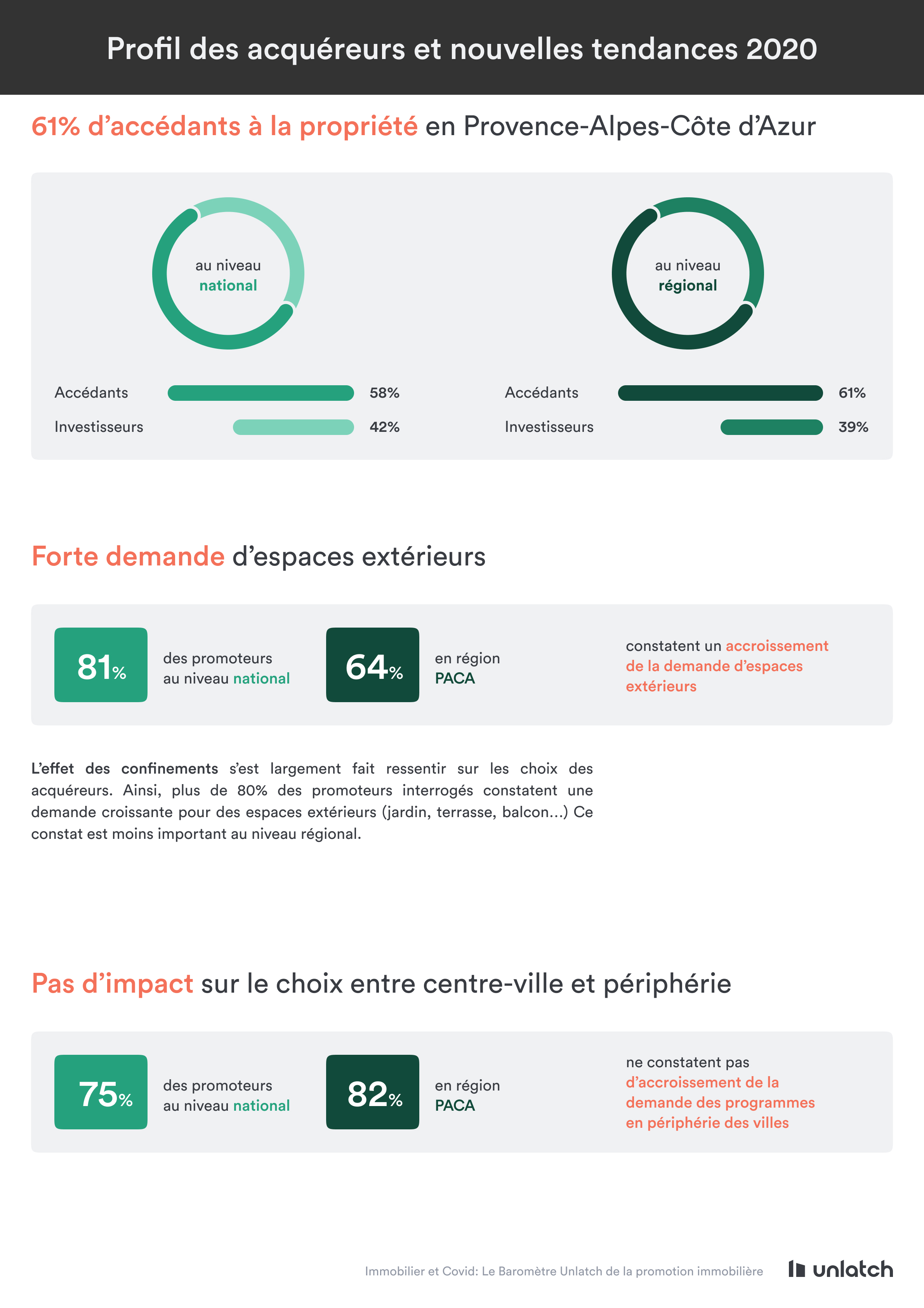 construction immobilier neuf paca