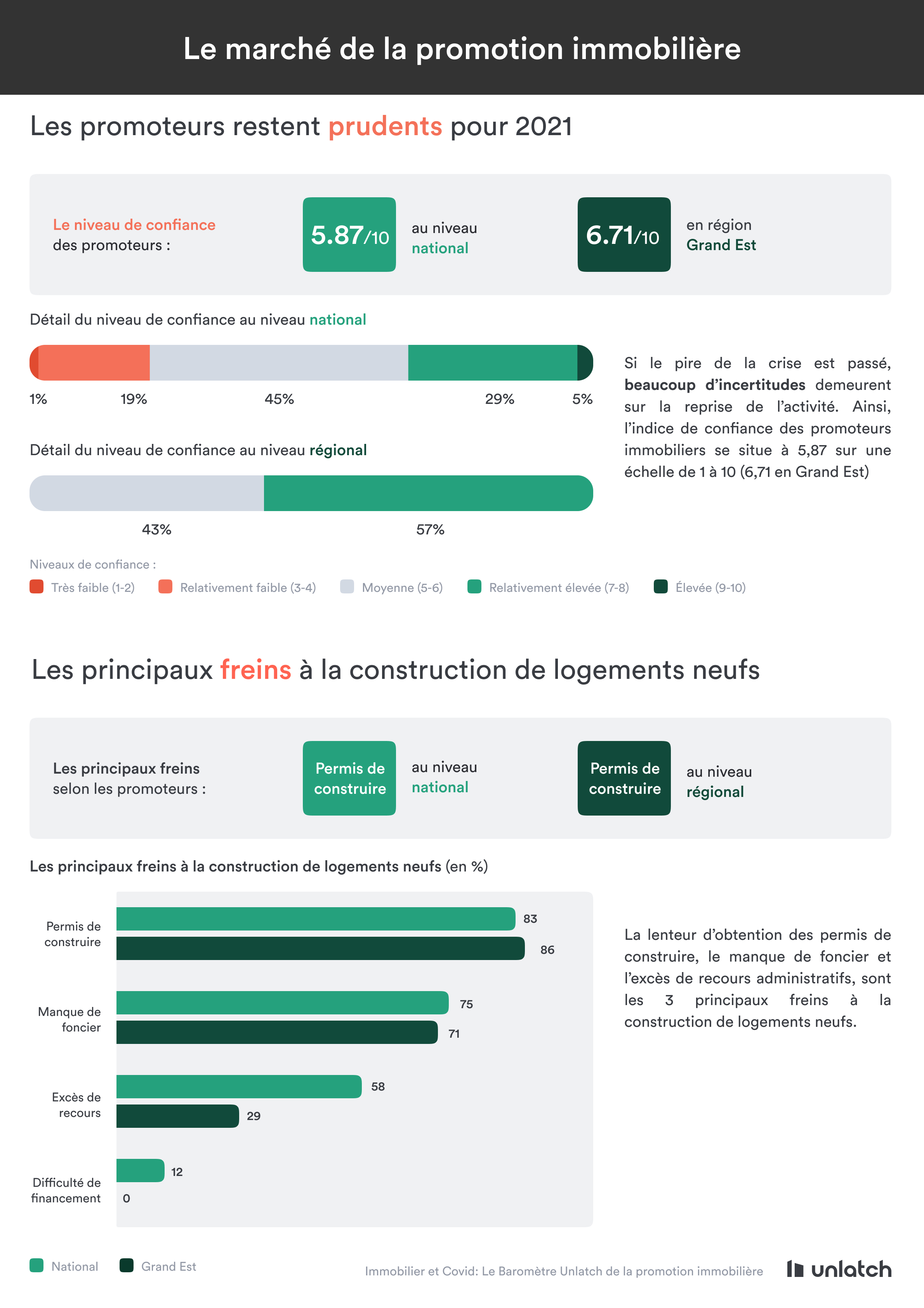 immobilier neuf 2021
