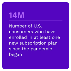Subscription Commerce Tracker®