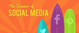 Social Media for Ecommerce thumbnail