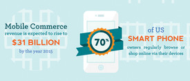 5 Major Ecommerce Trends in the US thumbnail