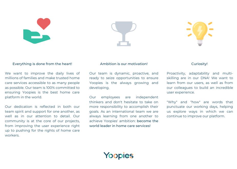yoopies values