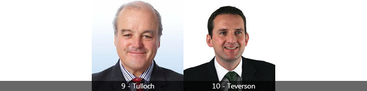 Angus Tulloch, Stewart Asia Pacific Leaders; Ross Teverson, Jupiter Global Emerging Markets