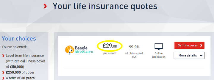 Life quote for 35 year old for £250,000 level term cover plus £50,000 critical illness cover for 30 years